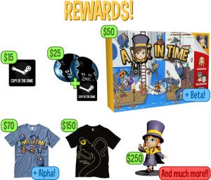 Kickstarter tiers for A Hat in Time